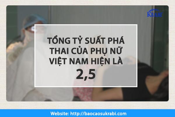 Một con số biết nói về tình trạng quan hệ tình dục thiếu an toàn ở Việt Nam.